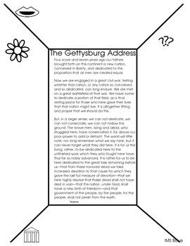 Close Reading of Gettysburg Address