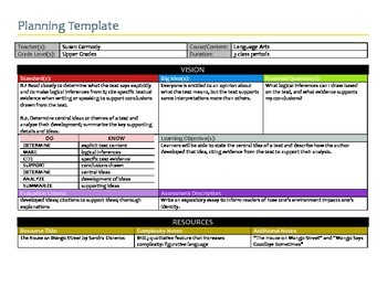 CCSS-Aligned Close Reading of House on Mango Street Lesson Plan