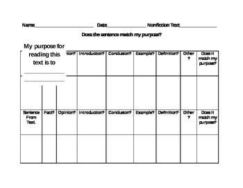 Nonfiction Close Comprehension Using Structure to Determine Meaning  Lesson Plan