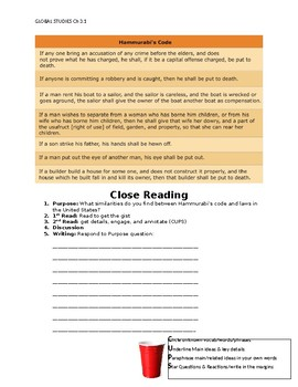 Ch 3.1 World History - Close Reading of  Primary Source - Hammurabi's Code