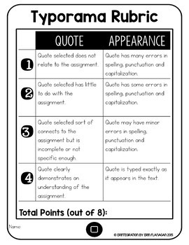 iPad Reading Activity - Notice and attend to dialogue