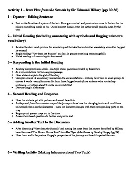 """Close Reading with a Nonfiction Article """"View from the Summit"""""""