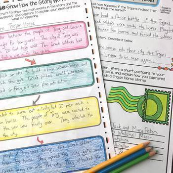 MEGA BUNDLE Reading Comprehension Activities with Higher Order Thinking NZ