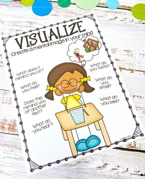 Close Your Eyes and Visualize! Creating Mental Images in the Primary Classroom