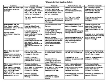 Close and Critical Thinking Rubric - Student Edition
