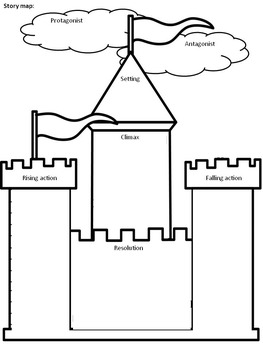 Elements of plot: teach plot structure through a Polish legend; CCSS aligned