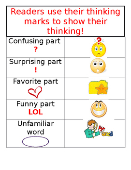 Close Reading Thinking Marks