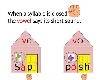 95th Percentile Closed and Silent-e Syllables (VC, VCC, and VCe) Powerpoint