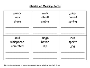 Closely Related Verbs Practice (***Second Grade FREEBIE***)