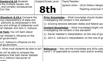 Closer Look at John Calhoun and Daniel Webster