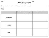 Closer Reading - Plot