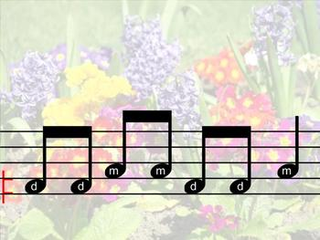Closet Key: Rhythm and Melody Mimio Lesson