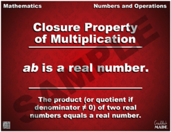 Closure Property of Multiplication Math Poster