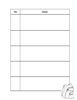 Closures Templates For Interactive Notebooks or Journals