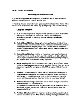 Clothes- Integration