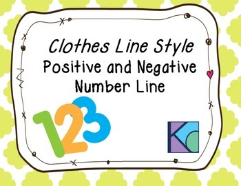 Clothes Line Style Positive Negative Number Line