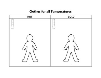Clothes for all Temperatures
