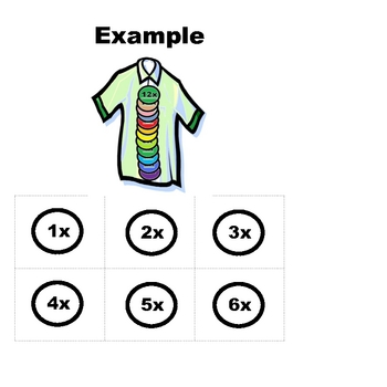 """Clothes"" the Gap Multiplication"