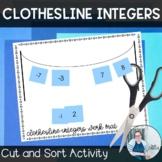 Clothesline Integers Sort TEKS 6.2c CCSS 6.NS.6 Math Workshop