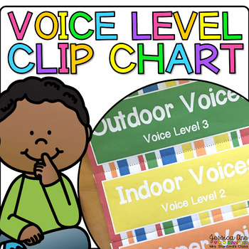 Voice Level Clip Chart