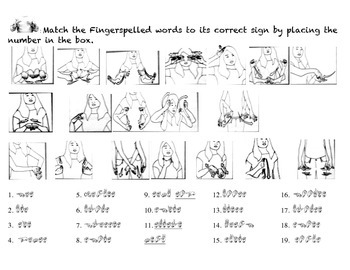 Clothing Fingerspelling Matching