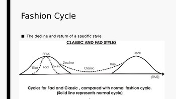 Clothing Management 1 Unit 1: Fads and Classics PowerPoint