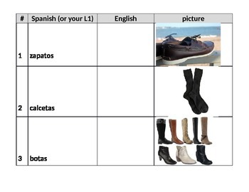 Clothing vocabulary in Spanish w/pictures to translate int