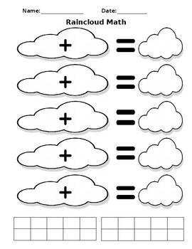 Cloud Addition