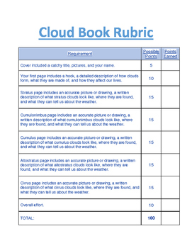 Cloud Book Project