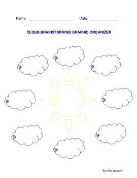 Cloud Brainstorming Graphic Organizer
