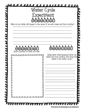 Cloud Creation Experiment Graphic Organizers