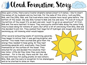 Cloud Formation Lesson