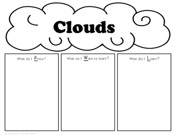 Cloud Freebie!