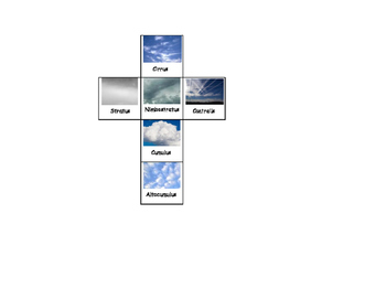 Cloud Graphing