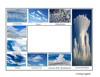 Cloud Viewer Worksheets & Teaching Resources | Teachers Pay ...