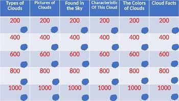 Cloud Jeopardy-Editable