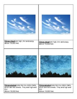 Cloud Nomenclature Cards 3-Part Cards