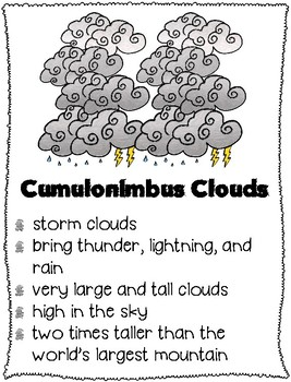 Cloud Posters