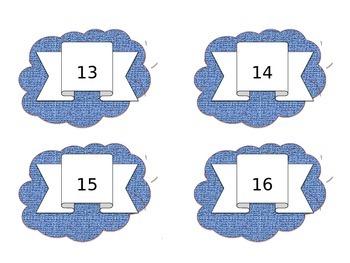 Cloud Ribbon Number Labels