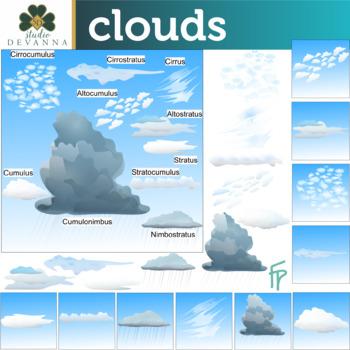 Marvelous Cloud Science Clip Art By Studio Devanna Teachers Pay Teachers Wiring Digital Resources Sulfshebarightsorg
