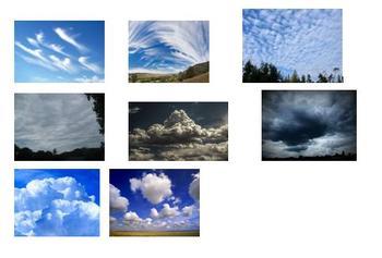Cloud Sort