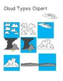 Cloud Type Clipart