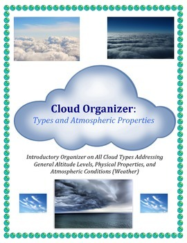 Cloud Type Organizer (Differentiated Activity in COLOR)