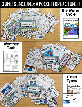 Cloud Types, Water Cycle and Weather Tools {MEGA} Research Unit with PowerPoints