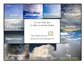 Cloud Viewer - Cloud Identification Frame