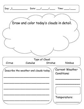 Cloud Watcher Project