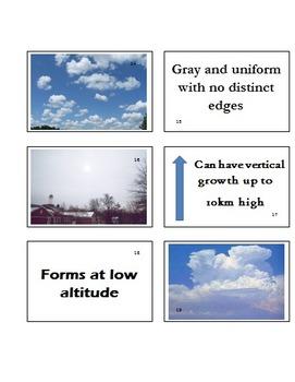 Cloud Word Sort
