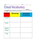Cloud Vocabulary (goes along with Weather PowerPoint)