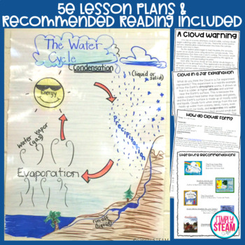 Water Cycle Lesson Plan with STEM Challenge AND Interactive Journals