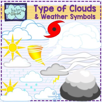Cloud classification and weather symbols clipart {Science clip art}
